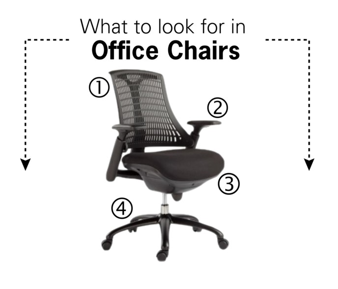 What to look for in office chairs